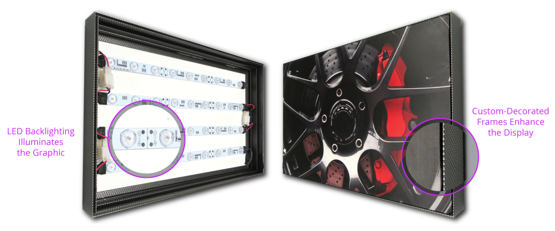LED Backlit SEG Frames